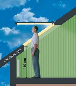 dachfenster-einbauhoehe-110-cm-unterkante-kniestock